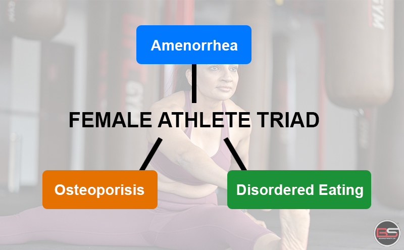 Female Athlete Triad – by Rita Jairath